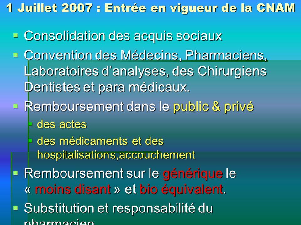 1 Juillet 2007 : Entrée en vigueur de la CNAM Consolidation des acquis sociaux Consolidation des acquis sociaux Convention des Médecins, Pharmaciens,