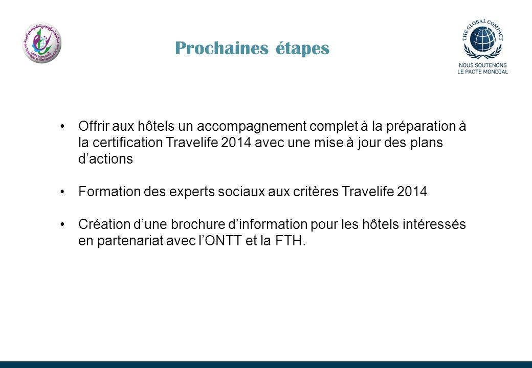 Prochaines étapes Offrir aux hôtels un accompagnement complet à la préparation à la certification Travelife 2014 avec une mise à jour des plans dactio