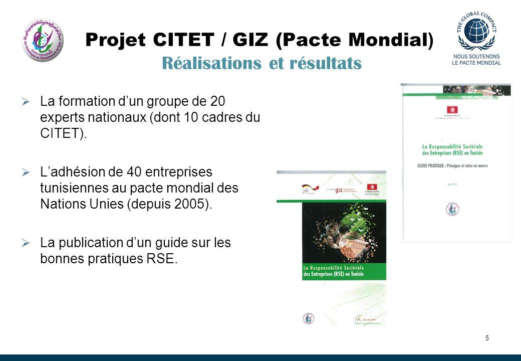 Projet CITET / GIZ (Pacte Mondial ) Réalisations et résultats La formation dun groupe de 20 experts nationaux (dont 10 cadres du CITET). Ladhésion de