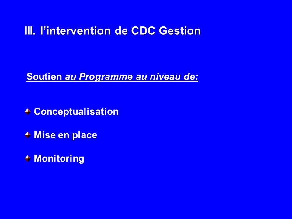 III. lintervention de CDC Gestion Soutien au Programme au niveau de: Conceptualisation Mise en place Monitoring