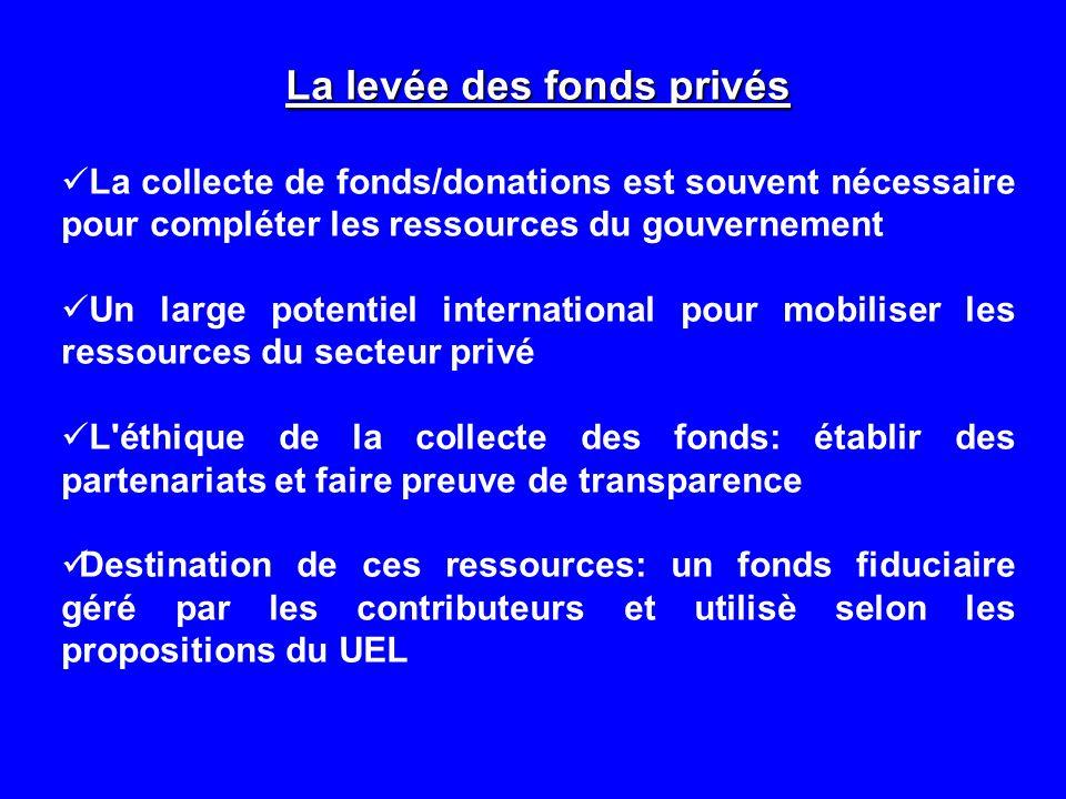 La levée des fonds privés La collecte de fonds/donations est souvent nécessaire pour compléter les ressources du gouvernement Un large potentiel inter