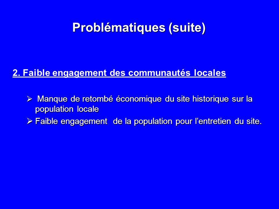 Problématiques (suite) 2. Faible engagement des communautés locales Manque de retombé économique du site historique sur la population locale Manque de
