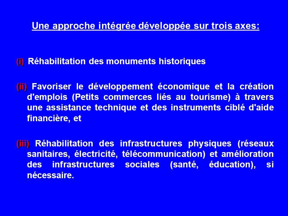 Une approche intégrée développée sur trois axes: (i) (i) Réhabilitation des monuments historiques (ii) (ii) Favoriser le développement économique et l