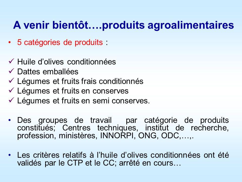 5 catégories de produits : Huile dolives conditionnées Dattes emballées Légumes et fruits frais conditionnés Légumes et fruits en conserves Légumes et fruits en semi conserves.