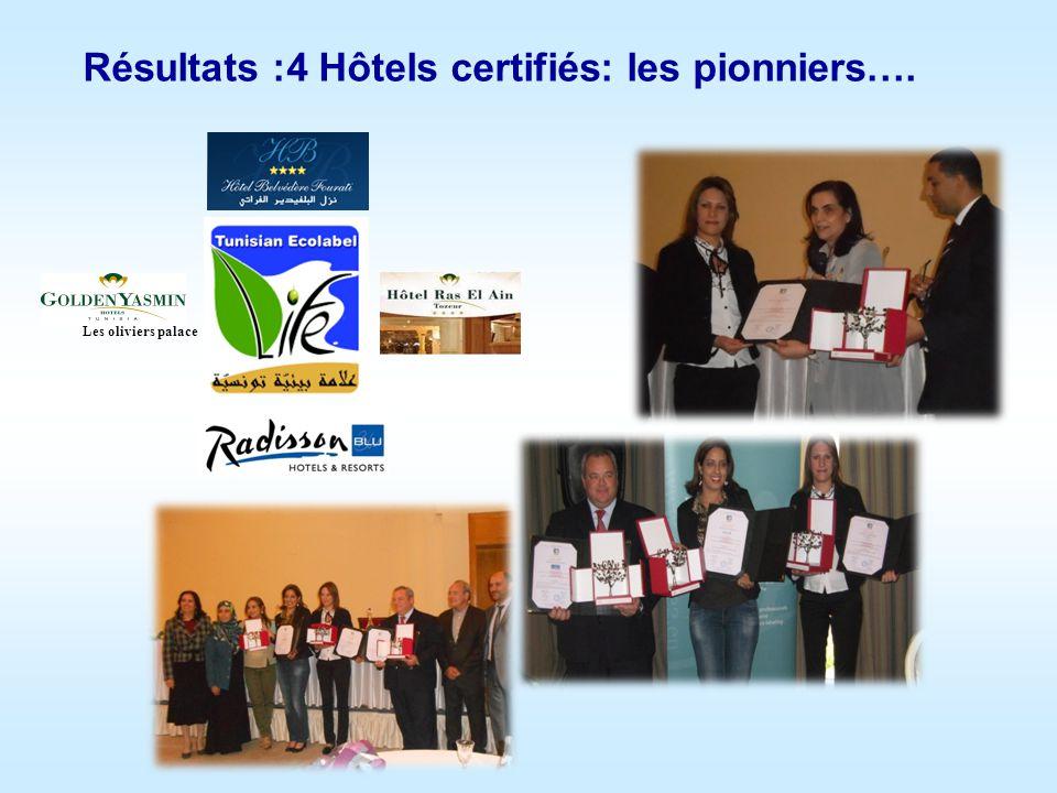 Résultats :4 Hôtels certifiés: les pionniers…. Les oliviers palace