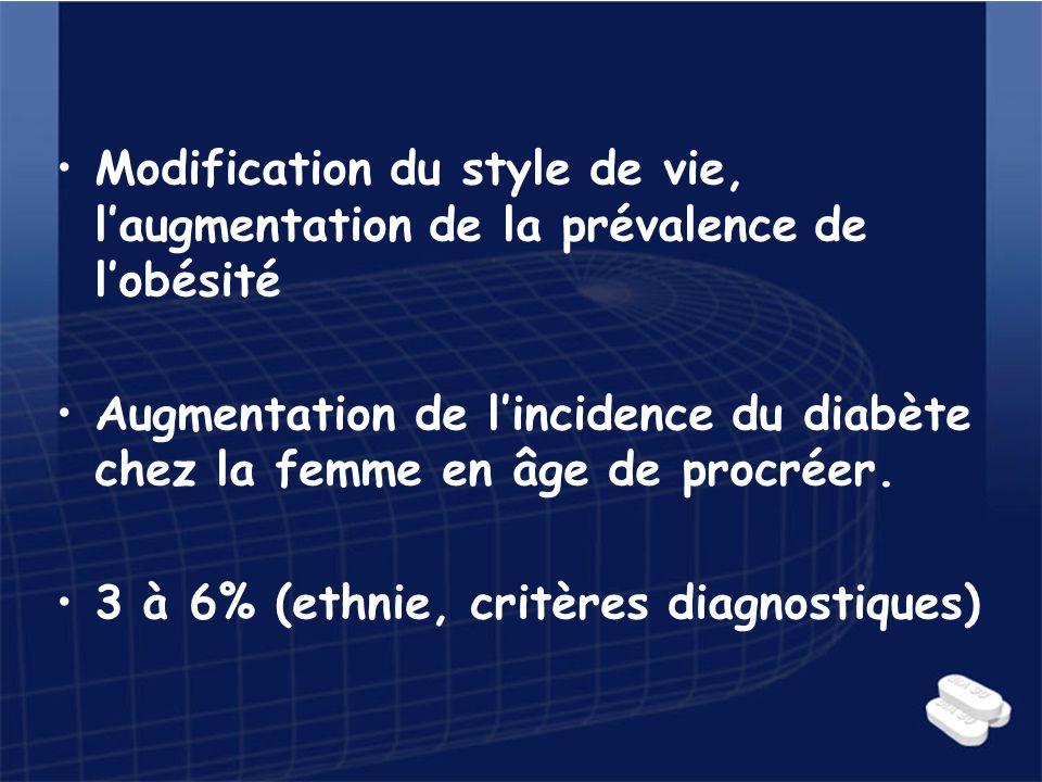 Modification du style de vie, laugmentation de la prévalence de lobésité Augmentation de lincidence du diabète chez la femme en âge de procréer. 3 à 6