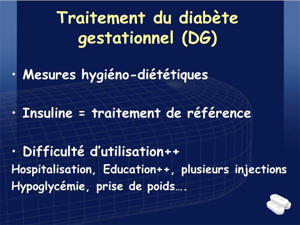 Traitement du diabète gestationnel (DG) Mesures hygiéno-diététiques Insuline = traitement de référence Difficulté dutilisation++ Hospitalisation, Educ