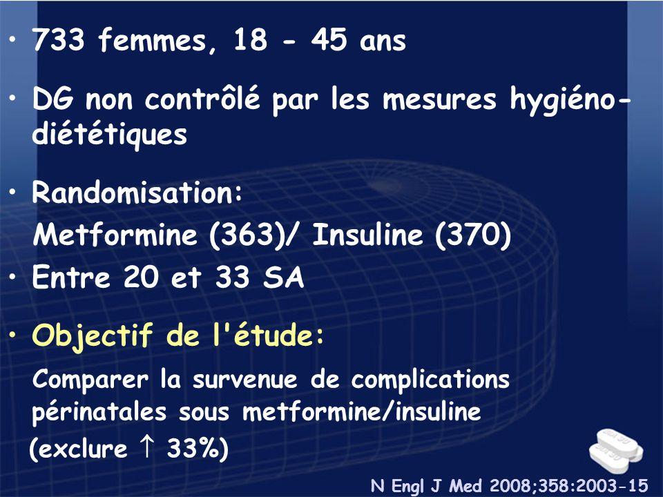 733 femmes, 18 - 45 ans DG non contrôlé par les mesures hygiéno- diététiques Randomisation: Metformine (363)/ Insuline (370) Entre 20 et 33 SA Objecti