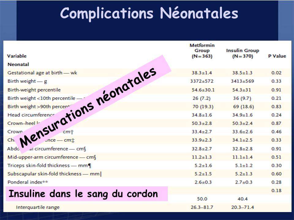 Complications Néonatales Mensurations néonatales Insuline dans le sang du cordon