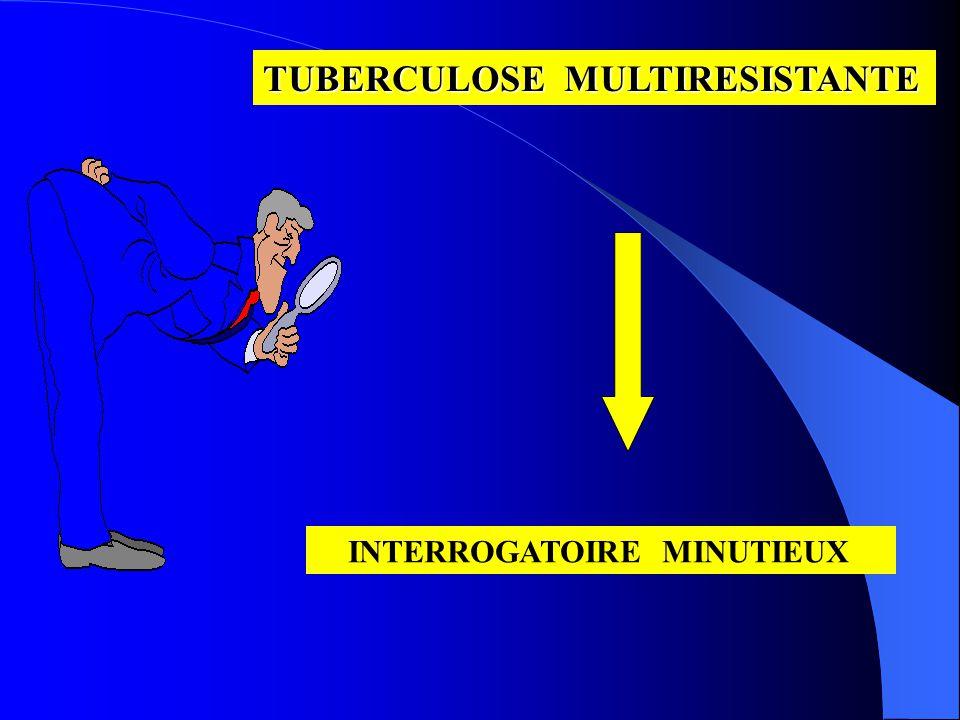 INTERROGATOIRE MINUTIEUX TUBERCULOSE MULTIRESISTANTE