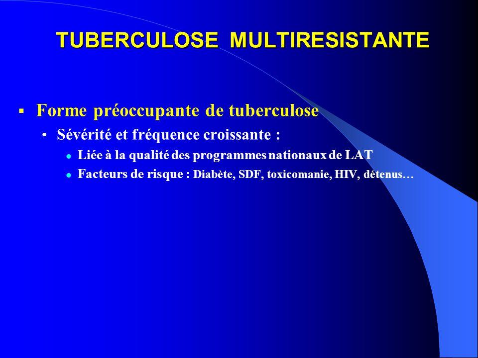 TUBERCULOSE MULTIRESISTANTE Forme préoccupante de tuberculose Sévérité et fréquence croissante : Liée à la qualité des programmes nationaux de LAT Facteurs de risque : Diabète, SDF, toxicomanie, HIV, détenus…