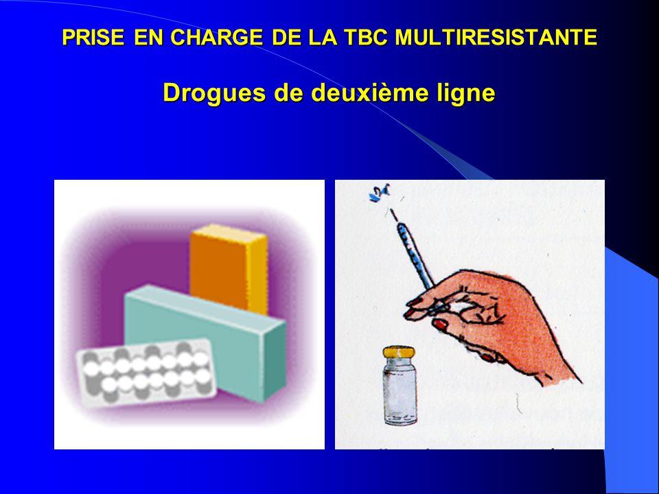 PRISE EN CHARGE DE LA TBC MULTI Drogues de deuxième ligne PRISE EN CHARGE DE LA TBC MULTIRESISTANTE Drogues de deuxième ligne