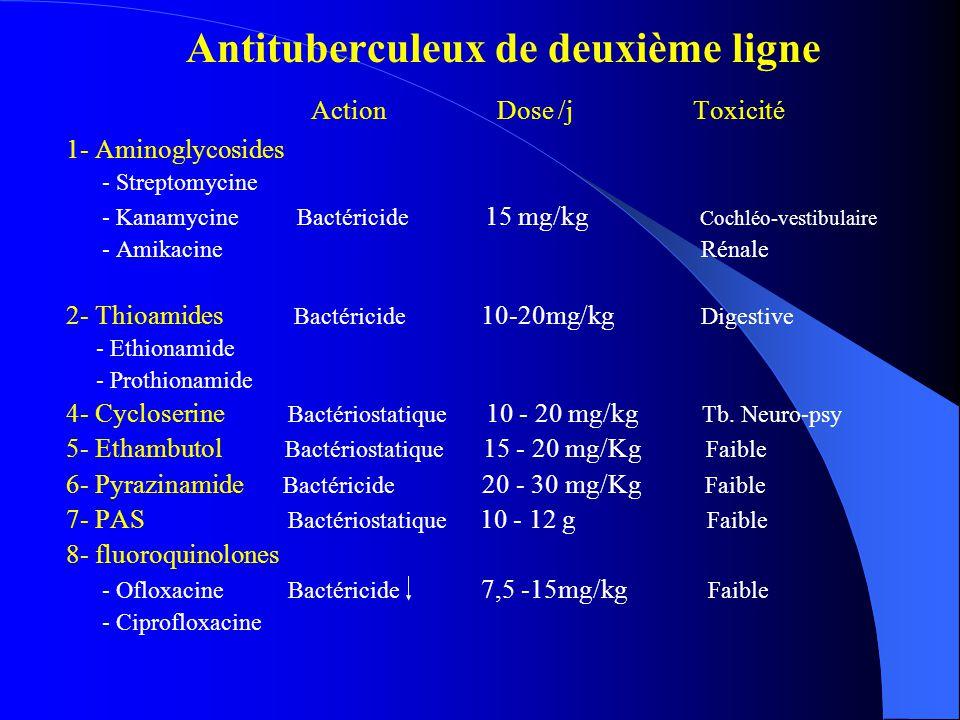 Antituberculeux de deuxième ligne Action Dose /j Toxicité 1- Aminoglycosides - Streptomycine - Kanamycine Bactéricide 15 mg/kg Cochléo-vestibulaire - Amikacine Rénale 2- Thioamides Bactéricide 10-20mg/kg Digestive - Ethionamide - Prothionamide 4- Cycloserine Bactériostatique 10 - 20 mg/kg Tb.