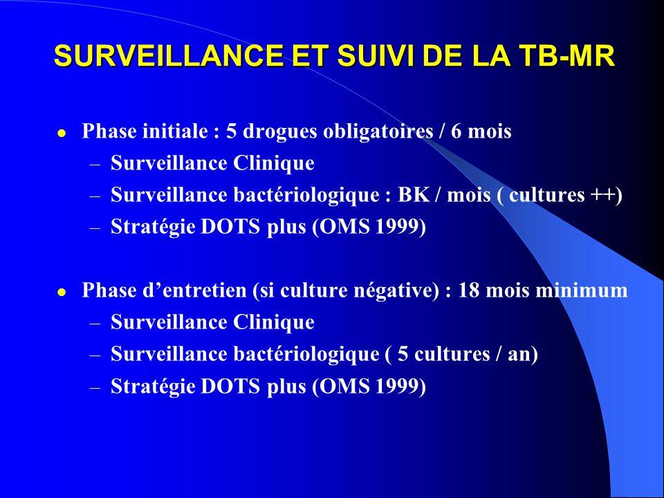 SURVEILLANCE ET SUIVI DE LA TB-MR Phase initiale : 5 drogues obligatoires / 6 mois – Surveillance Clinique – Surveillance bactériologique : BK / mois ( cultures ++) – Stratégie DOTS plus (OMS 1999) Phase dentretien (si culture négative) : 18 mois minimum – Surveillance Clinique – Surveillance bactériologique ( 5 cultures / an) – Stratégie DOTS plus (OMS 1999)