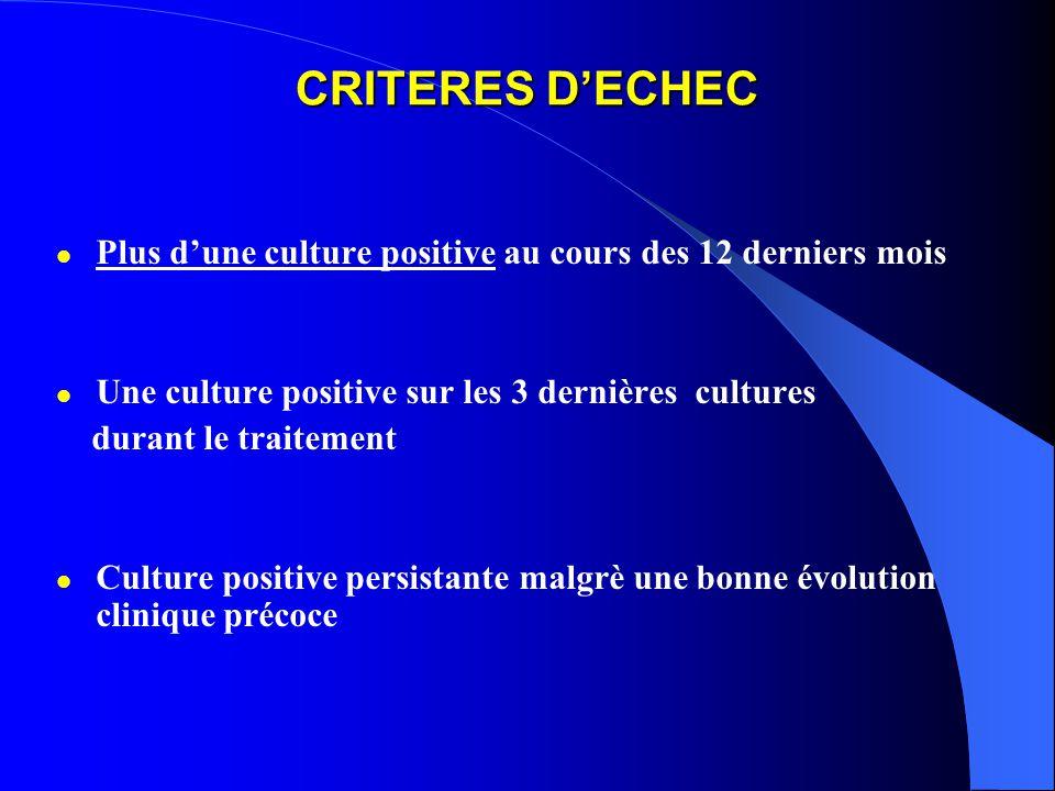 CRITERES DECHEC Plus dune culture positive au cours des 12 derniers mois Une culture positive sur les 3 dernières cultures durant le traitement Culture positive persistante malgrè une bonne évolution clinique précoce