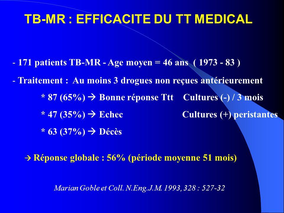 TB-MR : EFFICACITE DU TT MEDICAL - 171 patients TB-MR - Age moyen = 46 ans ( 1973 - 83 ) - Traitement : Au moins 3 drogues non reçues antérieurement * 87 (65%) Bonne réponse Ttt Cultures (-) / 3 mois * 47 (35%) Echec Cultures (+) peristantes * 63 (37%) Décès Réponse globale : 56% (période moyenne 51 mois) Marian Goble et Coll.