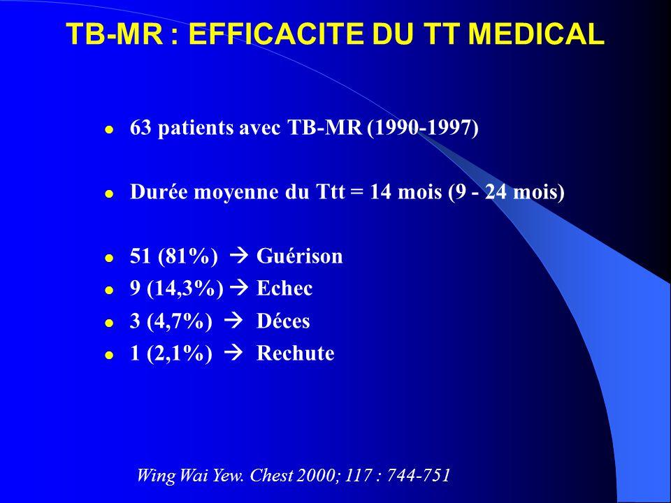 TB-MR : EFFICACITE DU TT MEDICAL 63 patients avec TB-MR (1990-1997) Durée moyenne du Ttt = 14 mois (9 - 24 mois) 51 (81%) Guérison 9 (14,3%) Echec 3 (4,7%) Déces 1 (2,1%) Rechute Wing Wai Yew.