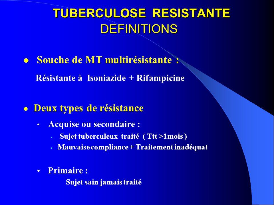 TUBERCULOSE RESISTANTE DEFINITIONS TUBERCULOSE RESISTANTE DEFINITIONS Souche de MT multirésistante : Résistante à Isoniazide + Rifampicine Deux types de résistance Acquise ou secondaire : Sujet tuberculeux traité ( Ttt >1mois ) Mauvaise compliance + Traitement inadéquat Primaire : Sujet sain jamais traité