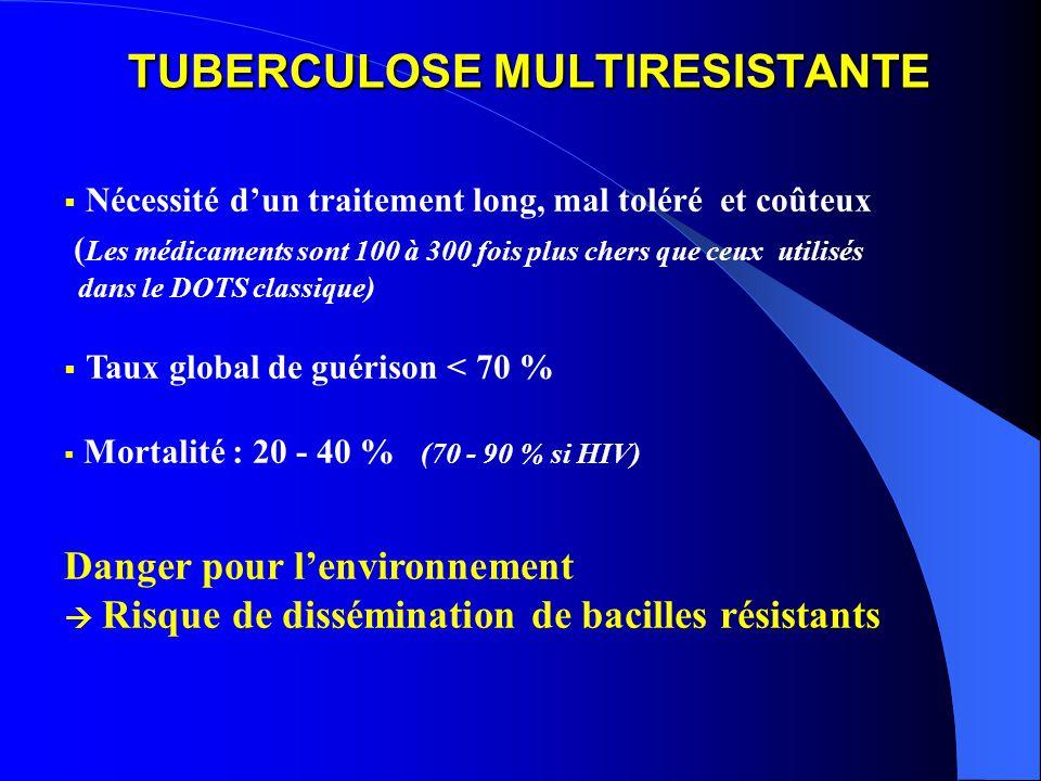 TUBERCULOSE MULTIRESISTANTE TUBERCULOSE MULTIRESISTANTE Nécessité dun traitement long, mal toléré et coûteux ( Les médicaments sont 100 à 300 fois plus chers que ceux utilisés dans le DOTS classique) Taux global de guérison < 70 % Mortalité : 20 - 40 % (70 - 90 % si HIV) Danger pour lenvironnement Risque de dissémination de bacilles résistants