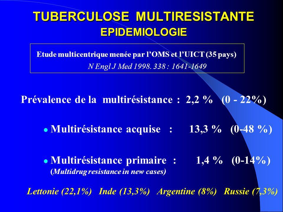 TUBERCULOSE MULTIRESISTANTE EPIDEMIOLOGIE Etude multicentrique menée par lOMS et lUICT (35 pays) N Engl J Med 1998.