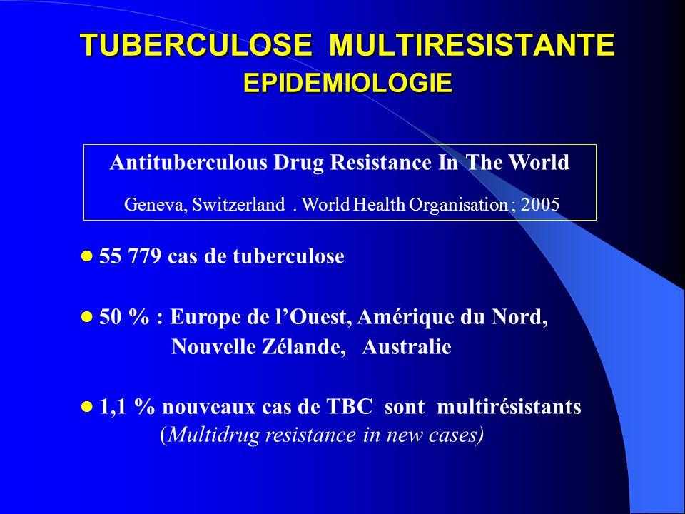 TUBERCULOSE MULTIRESISTANTE EPIDEMIOLOGIE 55 779 cas de tuberculose 50 % : Europe de lOuest, Amérique du Nord, Nouvelle Zélande, Australie 1,1 % nouveaux cas de TBC sont multirésistants (Multidrug resistance in new cases) Antituberculous Drug Resistance In The World Geneva, Switzerland.