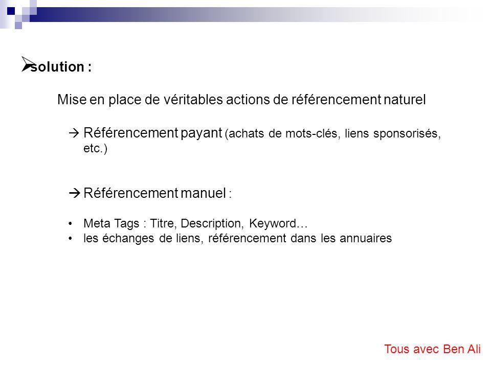 Référencement payant (achats de mots-clés, liens sponsorisés, etc.) Référencement manuel : Meta Tags : Titre, Description, Keyword… les échanges de liens, référencement dans les annuaires solution : Mise en place de véritables actions de référencement naturel Tous avec Ben Ali