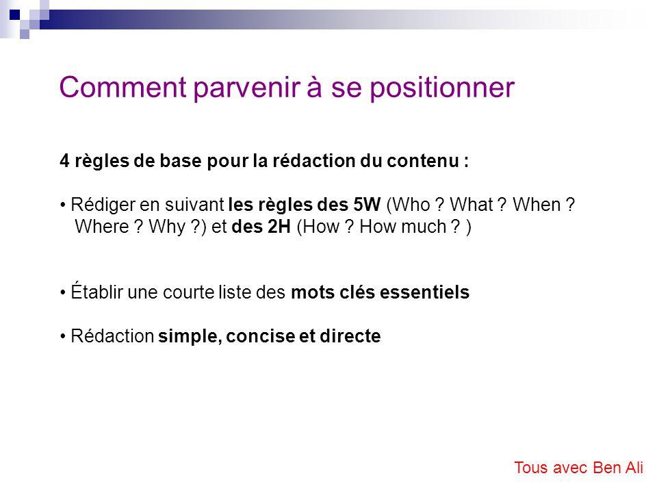 Comment parvenir à se positionner 4 règles de base pour la rédaction du contenu : Rédiger en suivant les règles des 5W (Who .