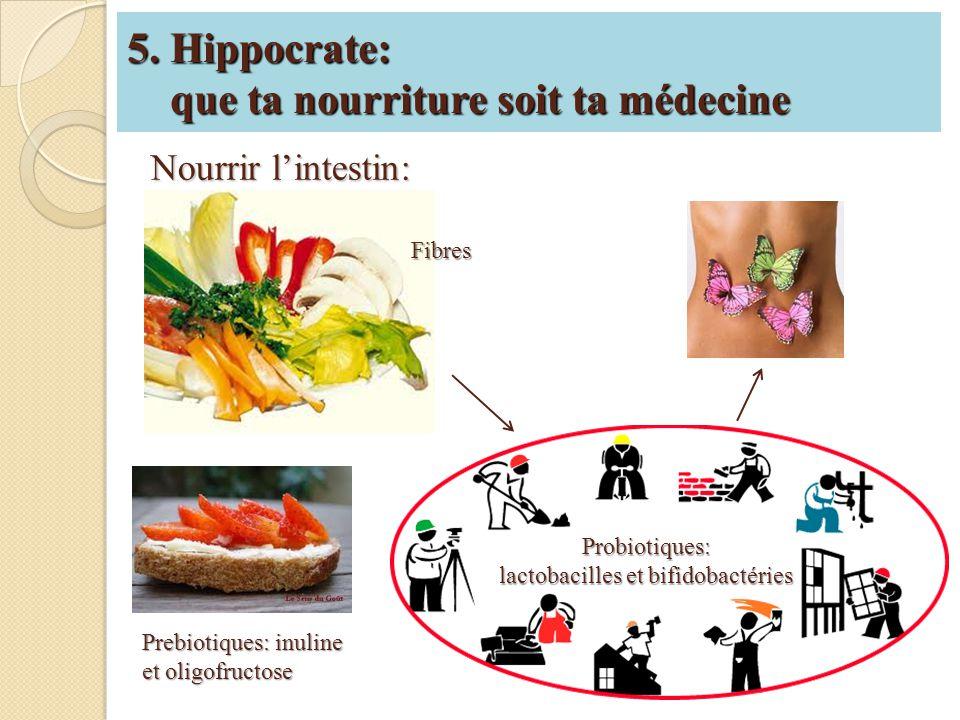 5. Hippocrate: que ta nourriture soit ta médecine Prebiotiques: inuline et oligofructose Probiotiques: lactobacilles et bifidobactéries Fibres Nourrir