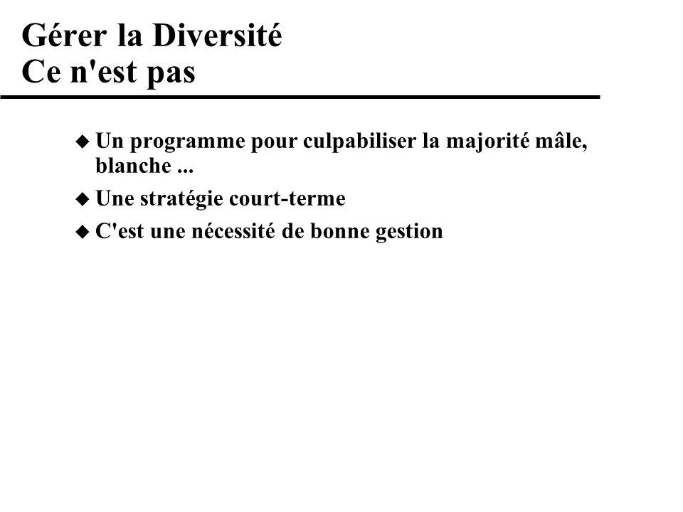 Gérer la Diversité Ce n est pas Un programme pour culpabiliser la majorité mâle, blanche...