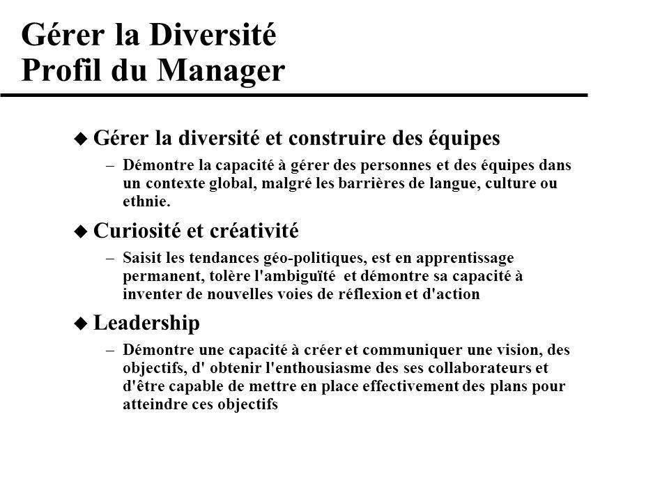 Gérer la Diversité Profil du Manager Gérer la diversité et construire des équipes –Démontre la capacité à gérer des personnes et des équipes dans un contexte global, malgré les barrières de langue, culture ou ethnie.