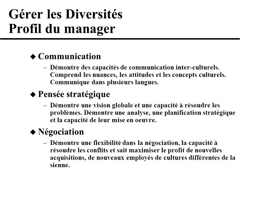 Gérer les Diversités Profil du manager Communication –Démontre des capacités de communication inter-culturels.