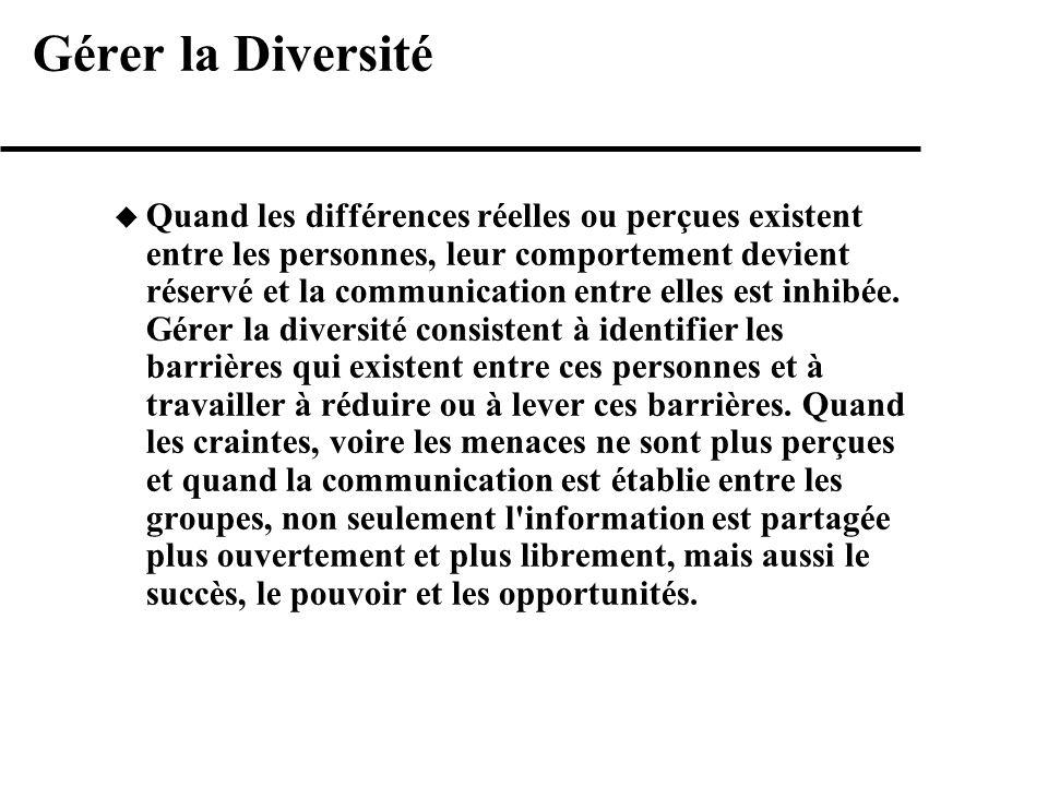Gérer la Diversité Quand les différences réelles ou perçues existent entre les personnes, leur comportement devient réservé et la communication entre elles est inhibée.
