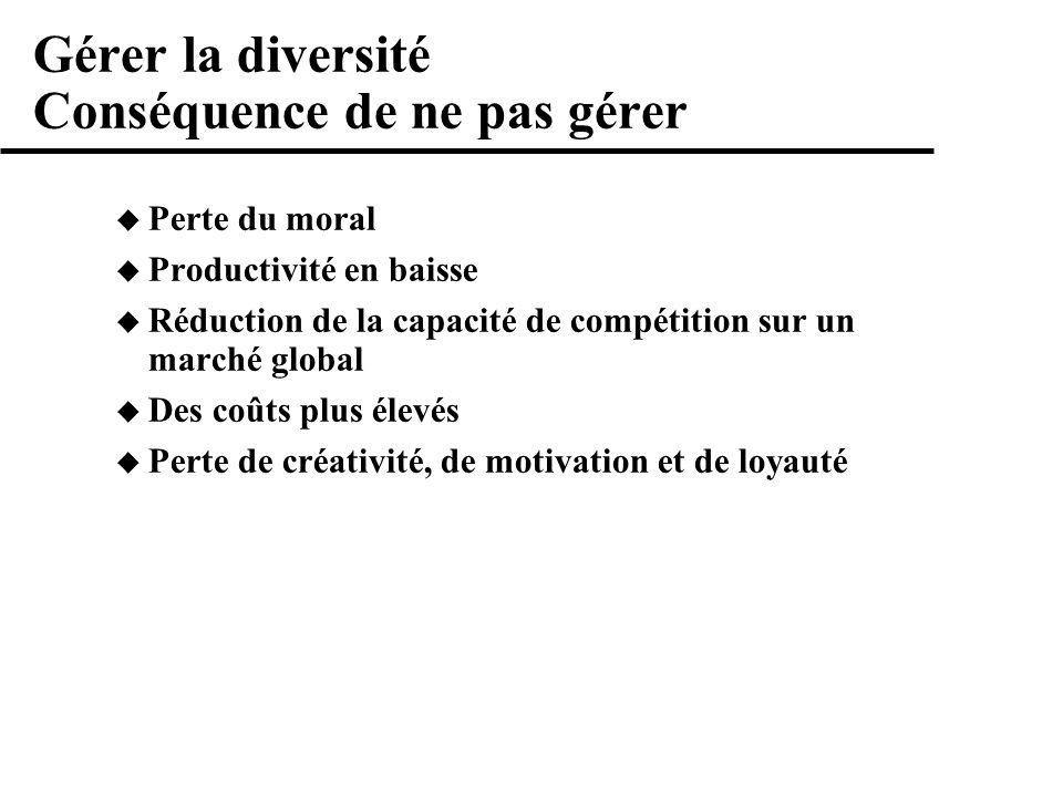 Gérer la diversité Conséquence de ne pas gérer Perte du moral Productivité en baisse Réduction de la capacité de compétition sur un marché global Des coûts plus élevés Perte de créativité, de motivation et de loyauté