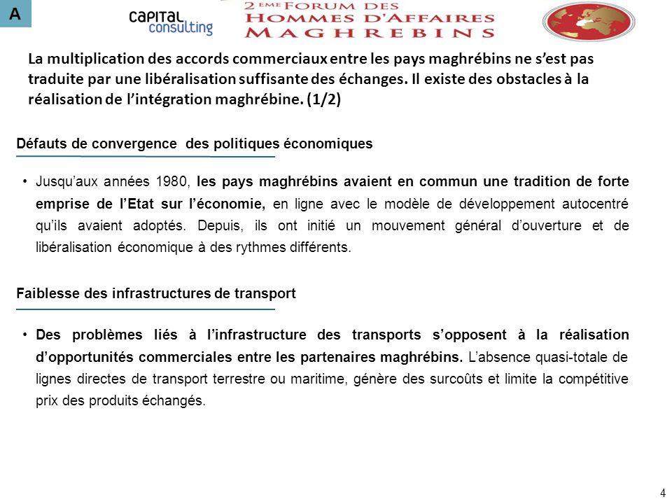 A La multiplication des accords commerciaux entre les pays maghrébins ne sest pas traduite par une libéralisation suffisante des échanges. Il existe d