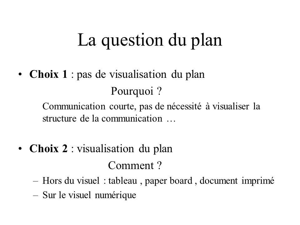 Les techniques de visualisation du plan sur les diapositives (1) Disposition 1 : une diapositive de plan –Employée au début pour lannonce du plan –Exploitée systématiquement durant la communication à chaque transition Conseil : utiliser les boutons daction et/ou les liens hypertextes pour faciliter la navigation
