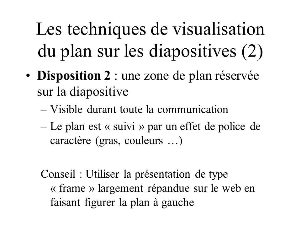 Disposition 2 : une zone de plan réservée sur la diapositive –Visible durant toute la communication –Le plan est « suivi » par un effet de police de c