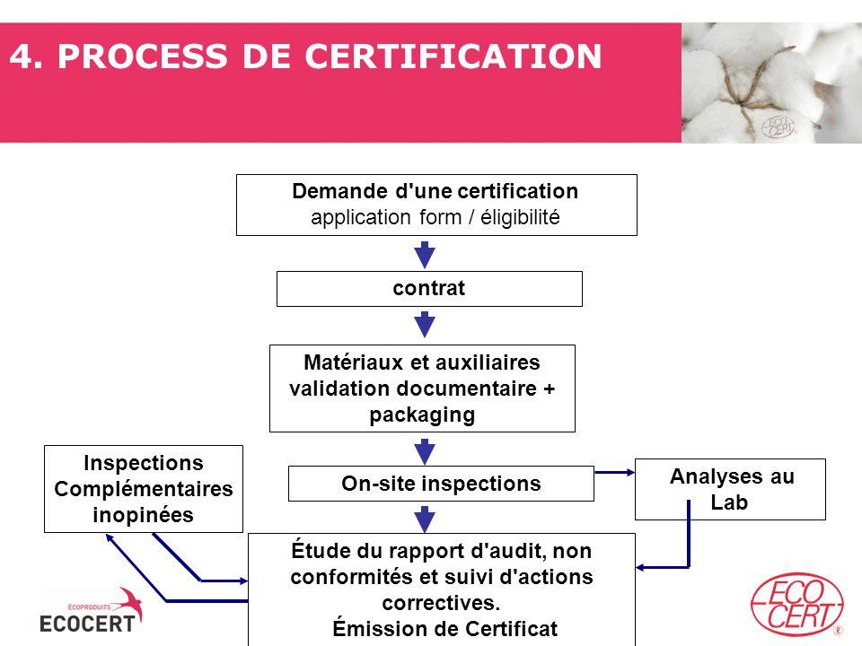 4. PROCESS DE CERTIFICATION Analyses au Lab Demande d'une certification application form / éligibilité contrat Matériaux et auxiliaires validation doc