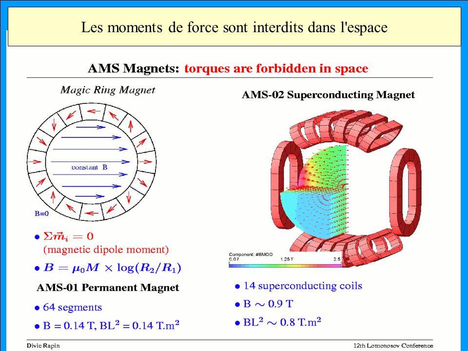 Le Projet AMS et les développements Silicium Les fonctions des sous-détecteurs d AMS Le sens de la courbure de la trajectoire détermine le signe particule-antiparticule Les moments de force sont interdits dans l espace