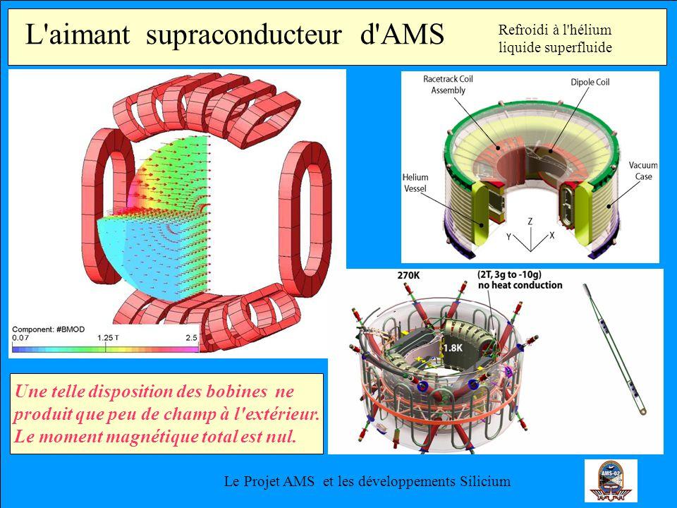 Le Projet AMS et les développements Silicium Une telle disposition des bobines ne produit que peu de champ à l extérieur.