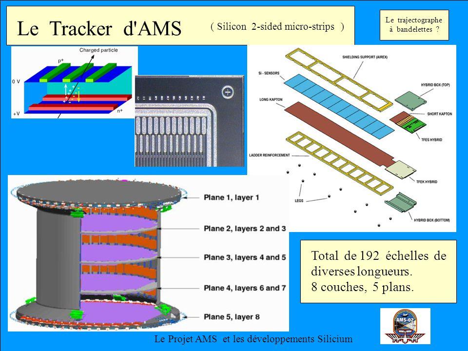 Le Projet AMS et les développements Silicium Le Tracker d AMS Le trajectographe à bandelettes .