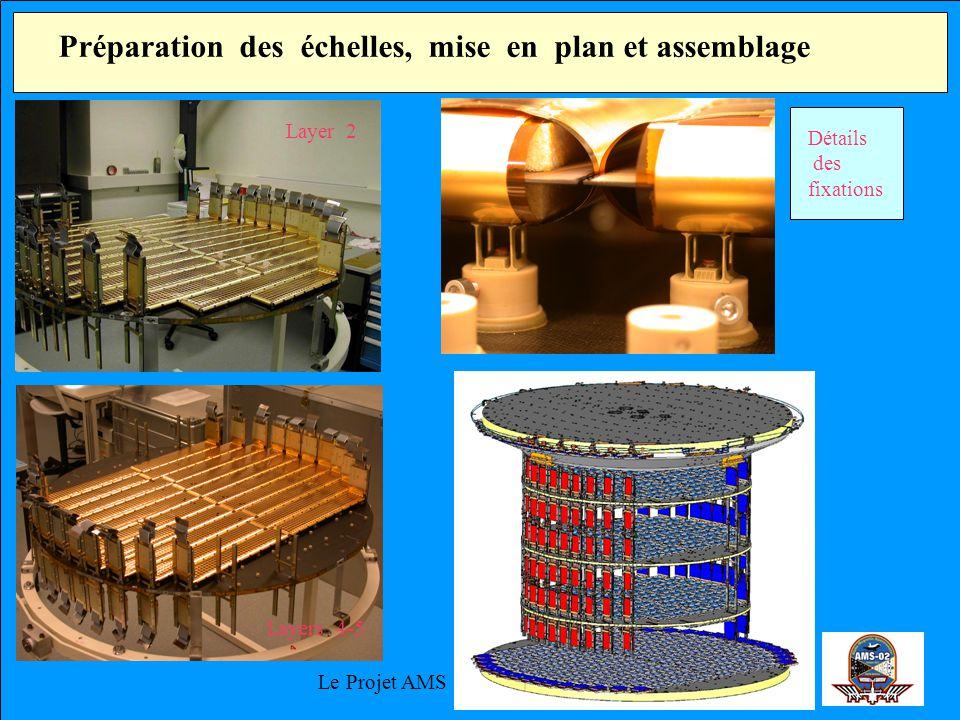 Le Projet AMS et les développements Silicium Layer 2 Layers 4-5 Préparation des échelles, mise en plan et assemblage Détails des fixations