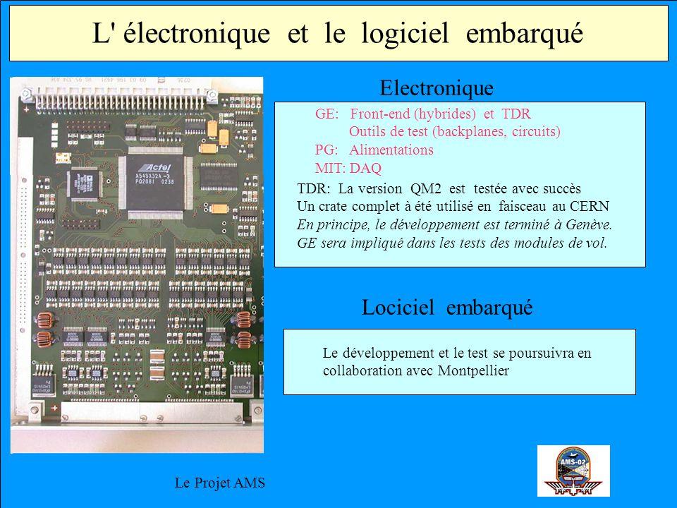 Le Projet AMS L électronique et le logiciel embarqué GE: Front-end (hybrides) et TDR Outils de test (backplanes, circuits) PG: Alimentations MIT: DAQ TDR: La version QM2 est testée avec succès Un crate complet à été utilisé en faisceau au CERN En principe, le développement est terminé à Genève.