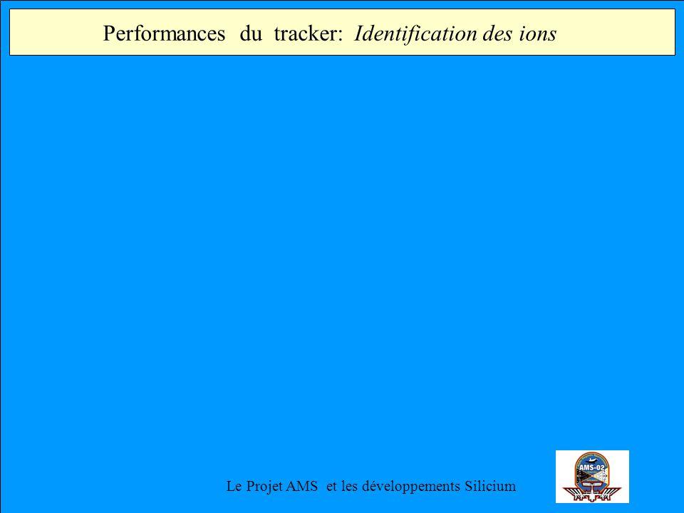 Le Projet AMS et les développements Silicium Performances du tracker: Identification des ions