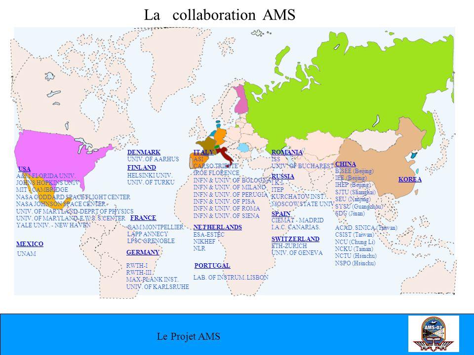 Le Projet AMS La collaboration AMS USA A&M FLORIDA UNIV.
