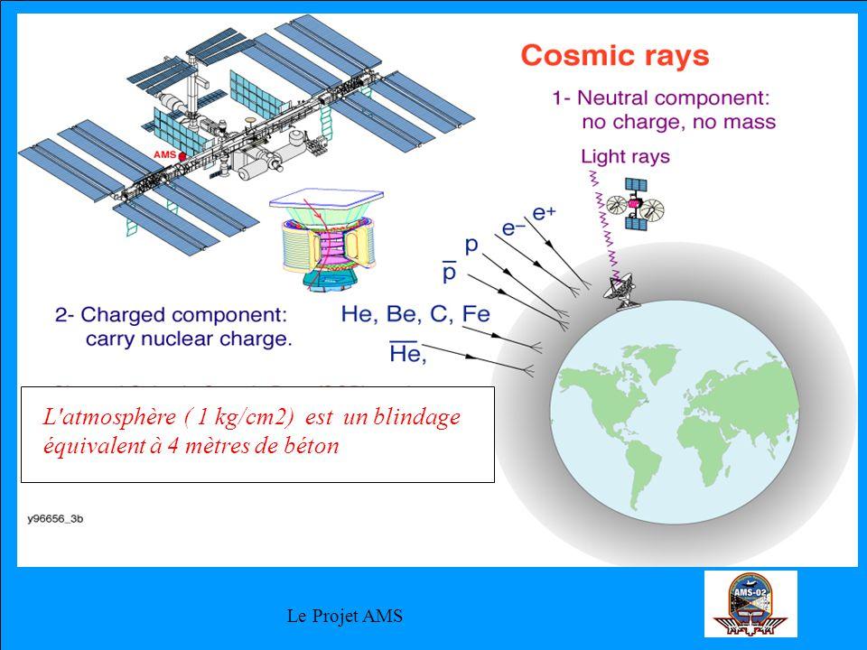 Le Projet AMS L atmosphère ( 1 kg/cm2) est un blindage équivalent à 4 mètres de béton