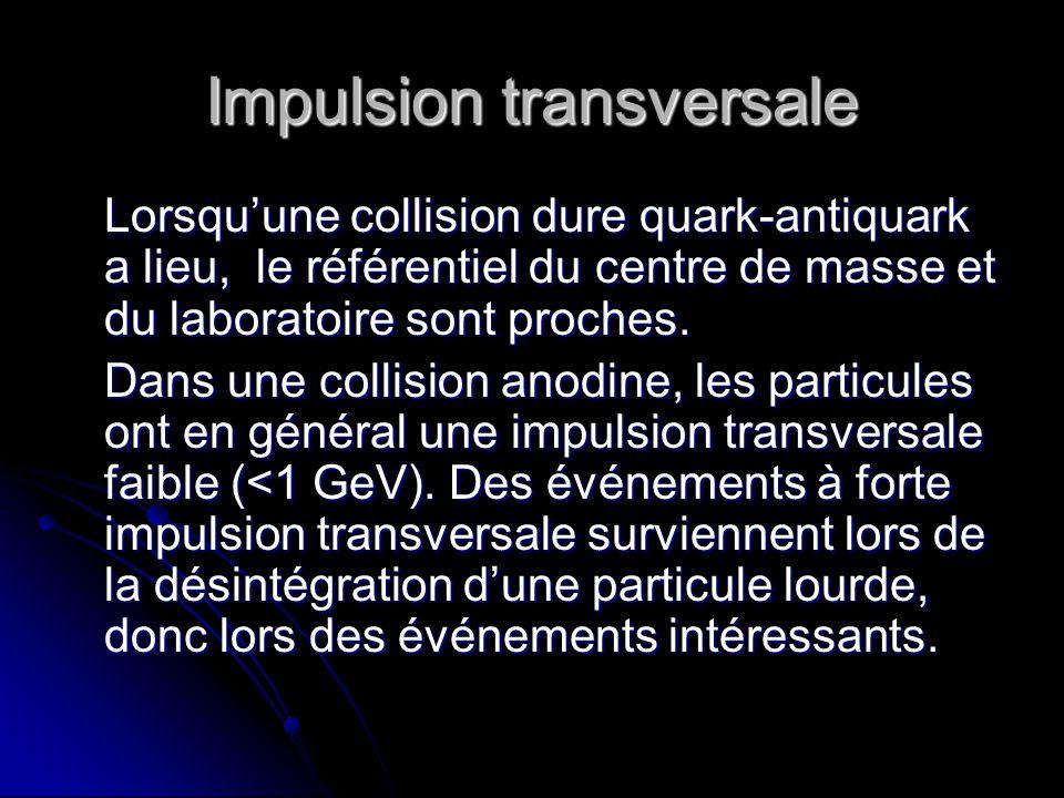Impulsion transversale Lorsquune collision dure quark-antiquark a lieu, le référentiel du centre de masse et du laboratoire sont proches.