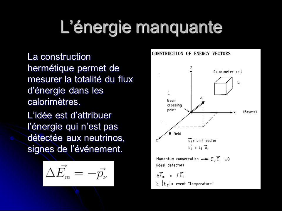 Lénergie manquante La construction hermétique permet de mesurer la totalité du flux dénergie dans les calorimètres.