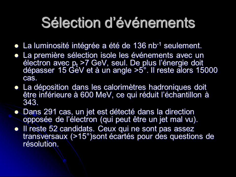 Sélection dévénements La luminosité intégrée a été de 136 nb -1 seulement.