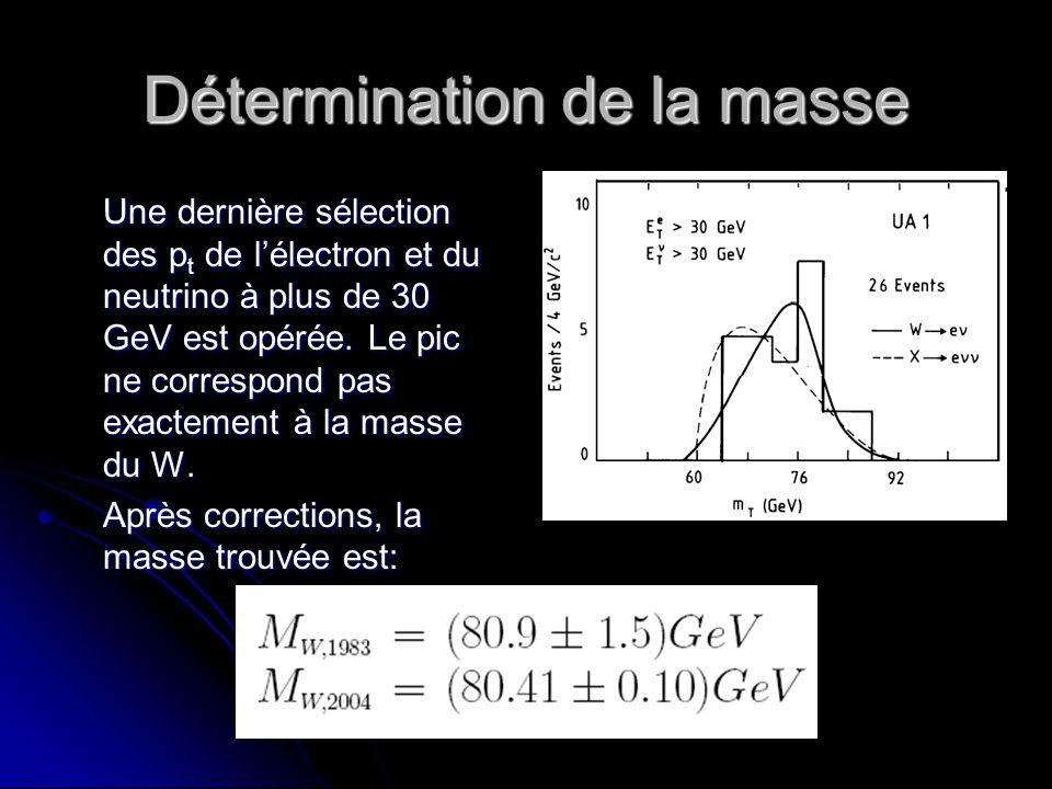 Détermination de la masse Une dernière sélection des p t de lélectron et du neutrino à plus de 30 GeV est opérée.