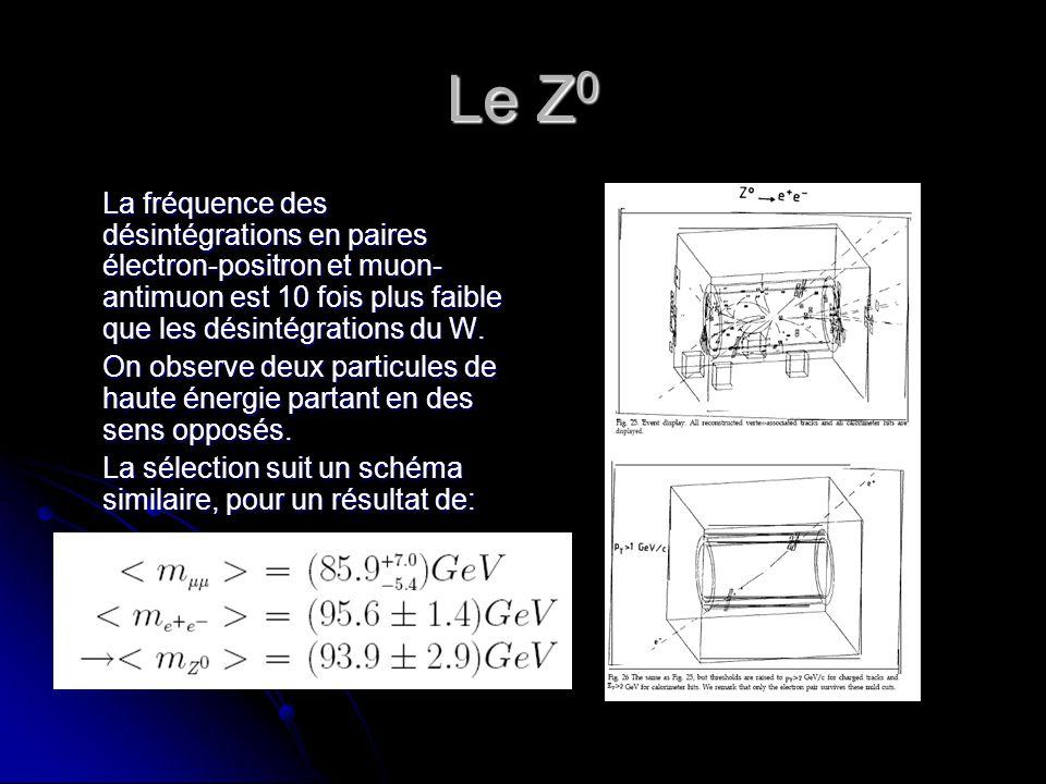 Le Z 0 La fréquence des désintégrations en paires électron-positron et muon- antimuon est 10 fois plus faible que les désintégrations du W.